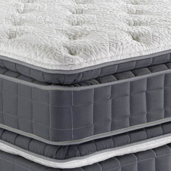 Tradition ii all american furniture buy 4 less open for Dual pillow top mattress