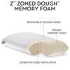 zoned dough