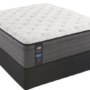 Sealy_Response_Performance_Mattress_Set